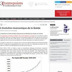 L'évolution économique de la Suède