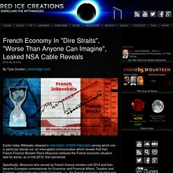 "French Economy In ""Dire Straits"", ""Worse Than Anyone Can Imagine"", Leaked NSA..."