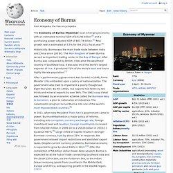 Economy of Burma