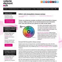 Définir votre écosystème réseaux sociaux - Valérie Demont - Marketing & réseaux sociaux : conseils, formation, coaching