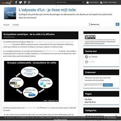 Ecosystème numérique : de la veille à la diffusion