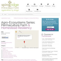 Agro-Ecosystems Series: Permaculture Farm & Homestead Resiliency