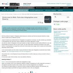Ecrire avec le Web. Faire des infographies avec Easel.ly