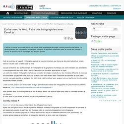 Faire des infographies avec Easel.ly