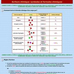 Quiz symbole chimique