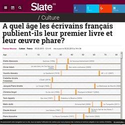 A quel âge les écrivains français publient-ils leur premier livre et leur œuvre phare?