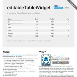 Tiny editable jQuery Bootstrap spreadsheet from MindMup