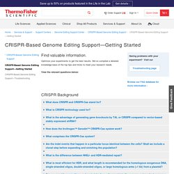 CRISPR-Based Genome Editing Support—Getting Started