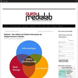 HybLab : 1ère édition de l'atelier inter-écoles de datajournalisme à Nantes