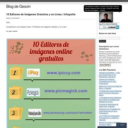 10 Editores de Imágenes Gratuitos y en Línea