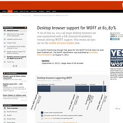 ☙ Desktop browser support for WOFF at 57,11 % | Editorial article on Kombinat-Typefounders ❧