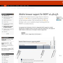 ☙ Mobile browser support for WOFF at 24.15 % | Editorial article on Kombinat-Typefounders ❧