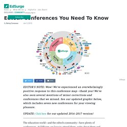 Edtech Conferences You Need To Know