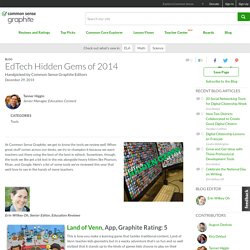 EdTech Hidden Gems of 2014