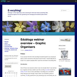 webinar overview – Graphic Organisers
