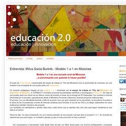 Entrevista: Milva Sonia Burtnik - Modelo 1 a 1 en Misiones