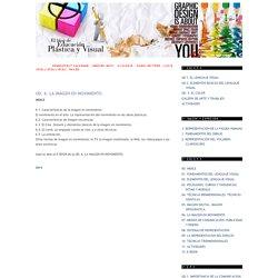 El Blog de Educación Plástica y Visual: UD. 6. LA IMAGEN EN MOVIMIENTO.