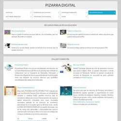 Pizarra Digital.Recursos ONLINE