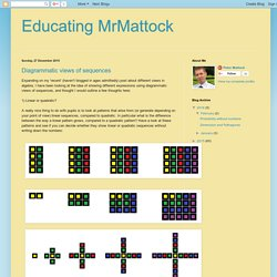 Educating MrMattock