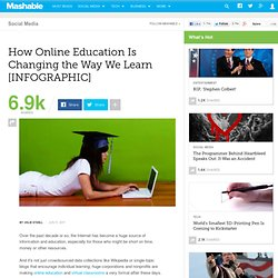 How Online Education Is Changing the Way We Learn [INFOGRAPHIC]