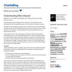 CharlieBlog