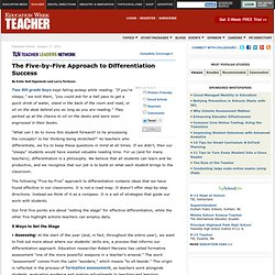 The Five-by-Five Approach to Differentiation Success
