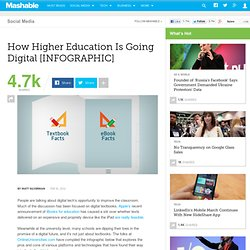 How Higher Education Is Going Digital