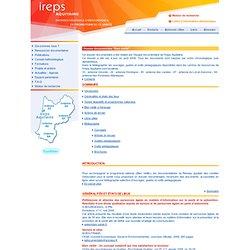 Les comités d'éducation pour la santé en Aquitaine : leur offre