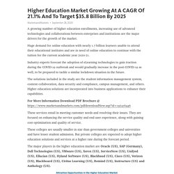Higher Education Market Growing At A CAGR Of 21.1% And To Target $35.8 Billion By 2025