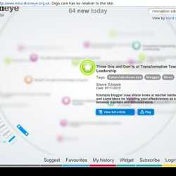 Education Eye - Mapping Innovations