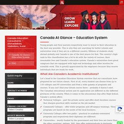 Canada Education System Overview, Study in Australia - Aspire Square