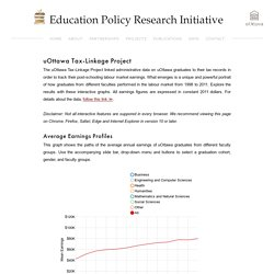 uOttawa Tax Linkage Project — Education Policy Research Initiative