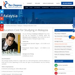 Education Cost for Studying Abroad in Malaysia
