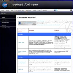 Educational Activities « Landsat Science