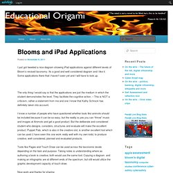 Blooms and iPad Applications