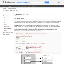 Python Dict and File - Educational Materials