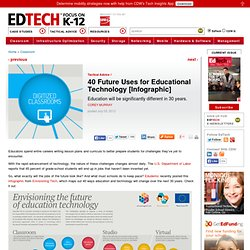 40 Future Uses for Educational Technology [Infographic]
