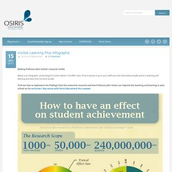 Osiris Educational Blog » Visible Learning Plus Infographic