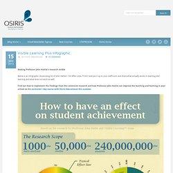 Osiris Educational Blog » Visible Learning Plus Infographic