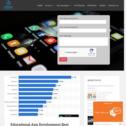 Educational App Development Best Practices - Orioninfosolutions Blog