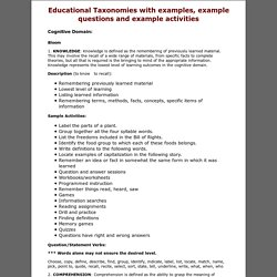 Educational Taxonomies with examples, example questions and example activities cognitive, psychomotor, and affective