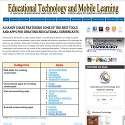 A Handy Chart Featuring Some of The Best Tools and Apps for Creating Educational Screencasts
