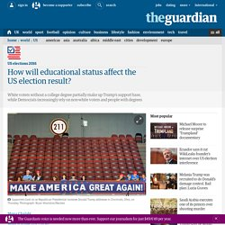 How will educational status affect the US election result?