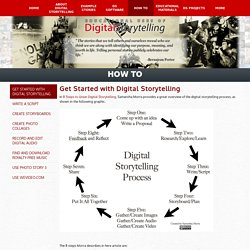 Educational Uses of Digital Storytelling