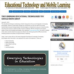 The 5 Emerging Educational Technologies You Should Know about