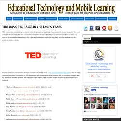 The Top 20 TED Talks in The Last 5 Years