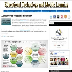 A Quick Guide to Blooms Taxonomy ~ Educational Technology and Mobile Learning