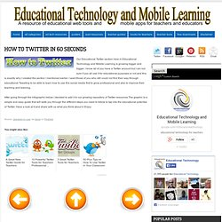 Educational Technology and Mobile Learning: How to Twitter in 60 Seconds