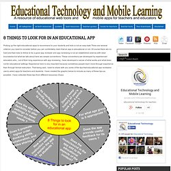 8 Things to Look for in An Educational App