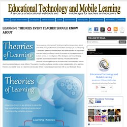 Learning Theories Every Teacher should Know about